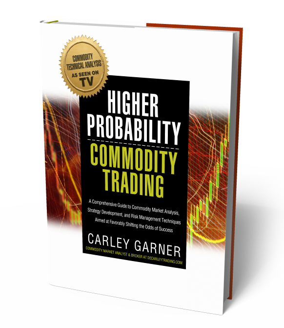 Higher Probability Commodity Trading book by Carley Garner