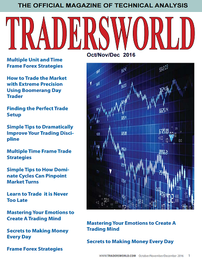 TradersWorld Magazine reviews Higher Probability Commodity Trading