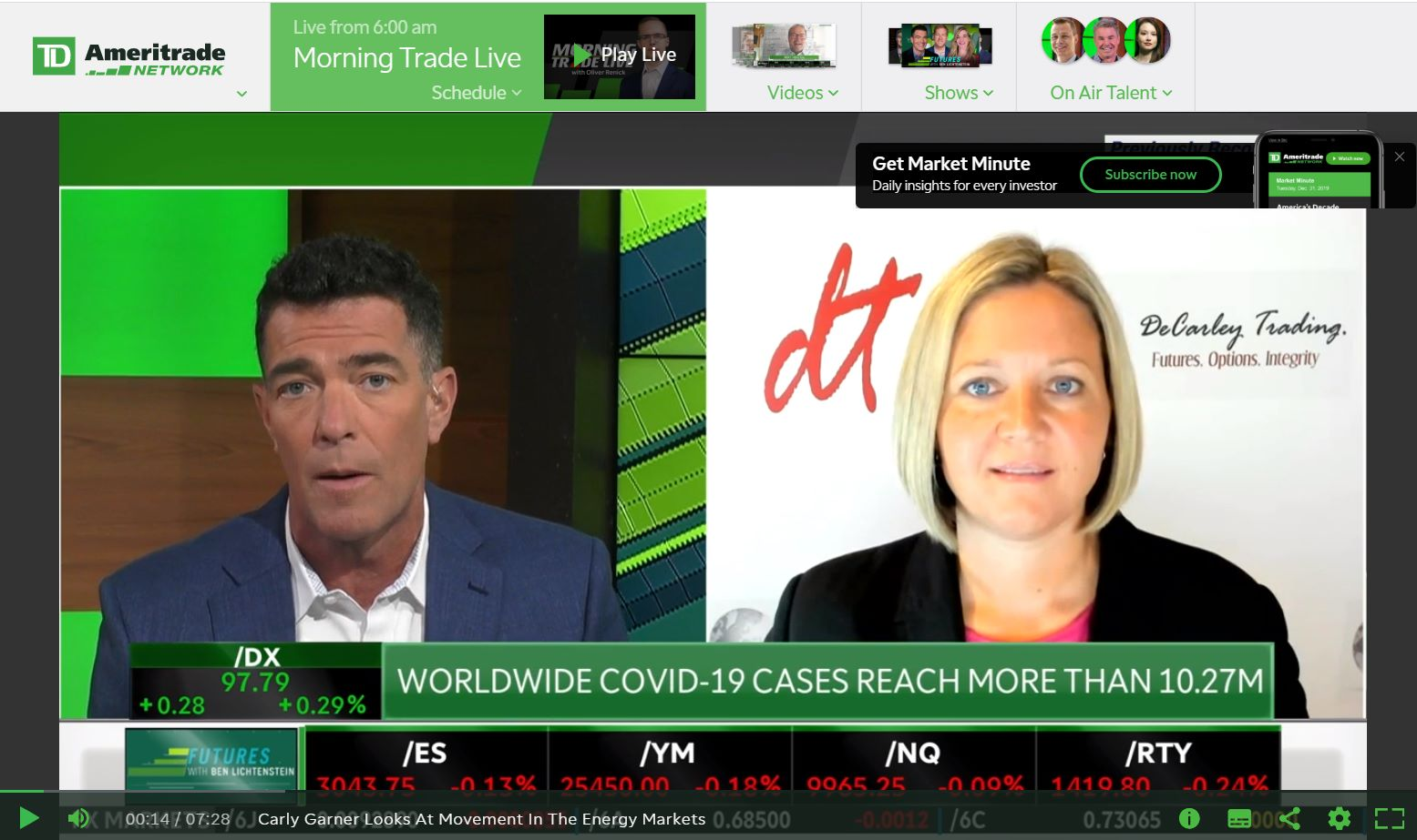Options Broker, Carley Garner, on TD Ameritrade Network with Ben Lichtenstein