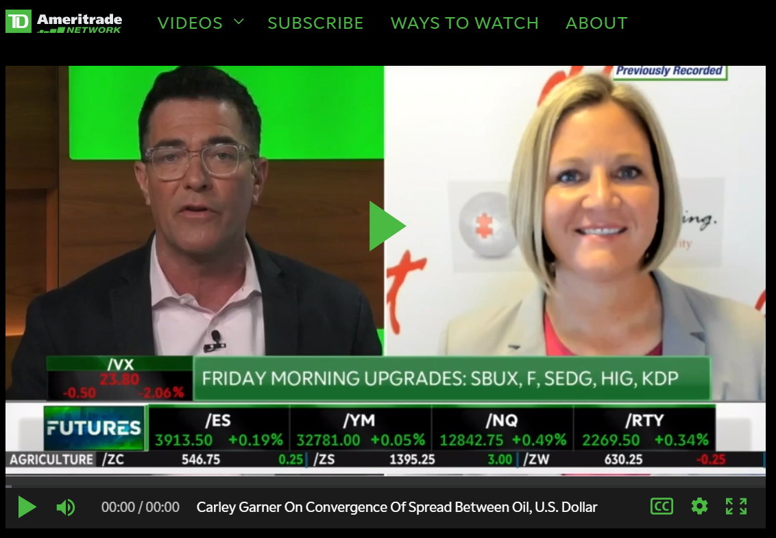 Commodity Broker Carley Garner on TD Ameritrade Network