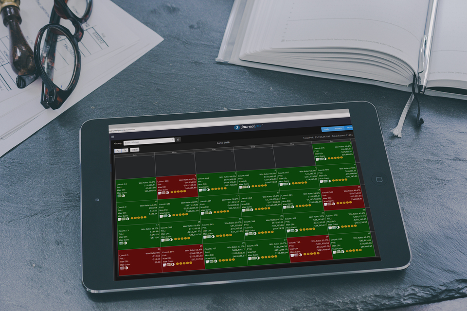 Futures and Options Automatic Trading Journal: Journalytix