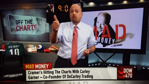 Jim Cramer asks DeCarley Trading about WTI Crude Oil Futures