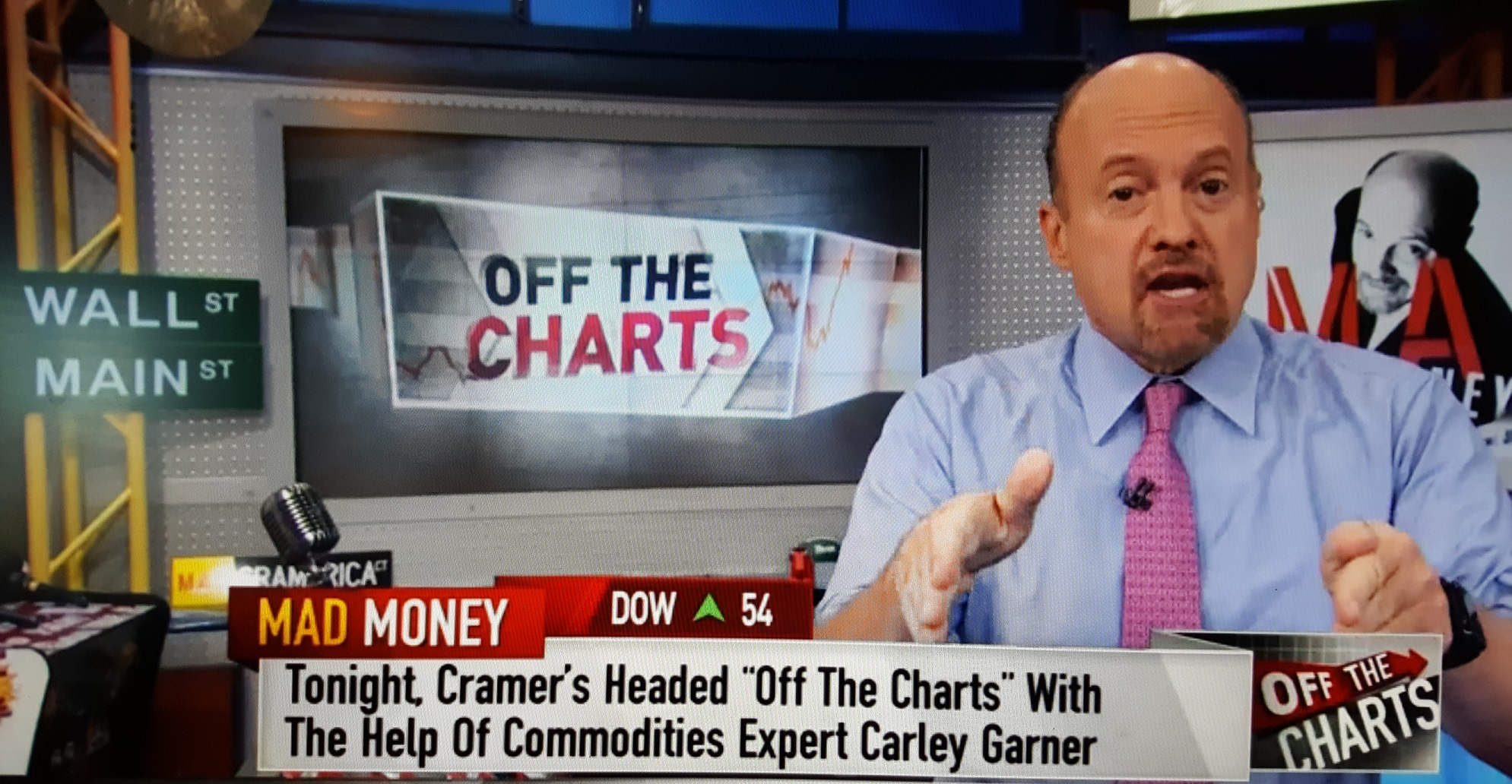 Carley Garner and Jim Cramer Off the Charts on CNBC