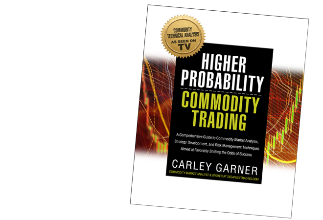 DeCarley Trading - Commodity Broker - Options, Futures, Integrity