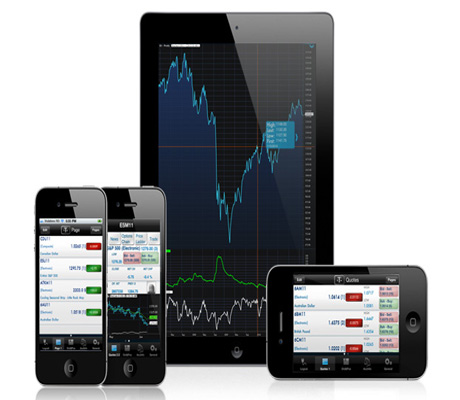 Quick Screen Trading Android iPhone Blackberry Trading Platform