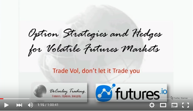 Trading futures options 101